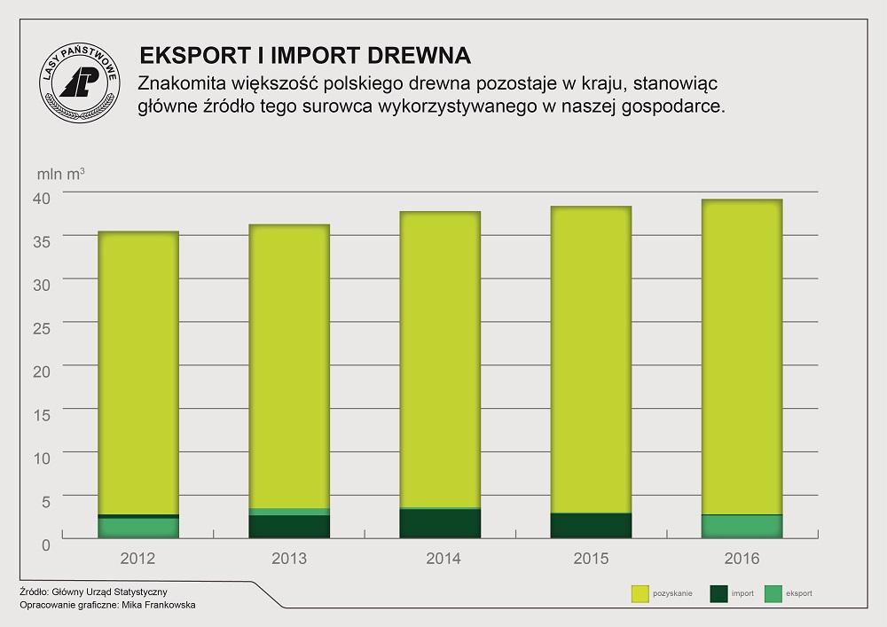 W2 import eksport-1000.jpg