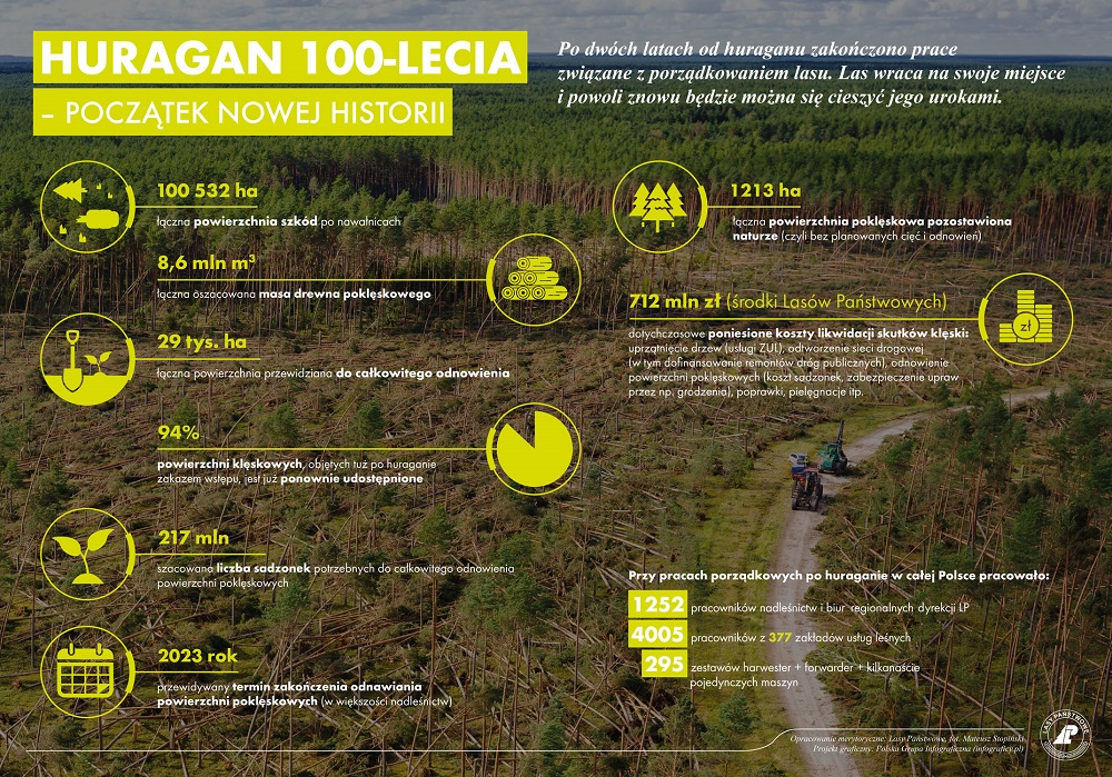 huragan_100-lecia_rocznica_wys1500px (9.08.19).jpg