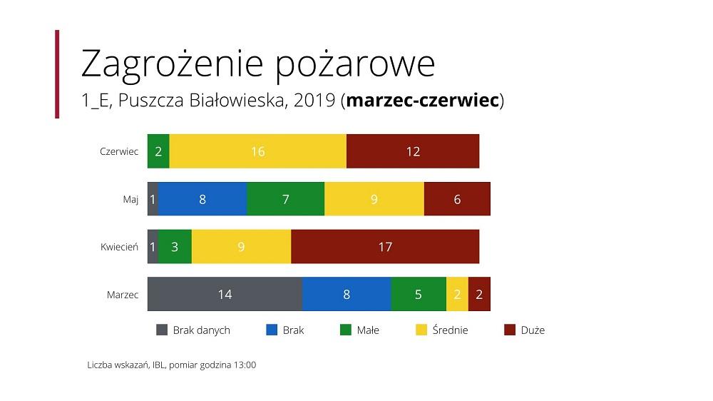 Wykres 2.jpg